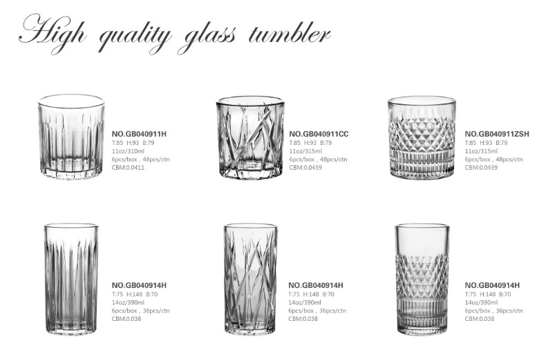 Top 10 Glass Manufacturers in China