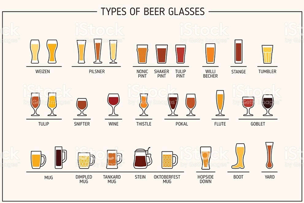 What is the magic of Garbos beer glass?cid=3
